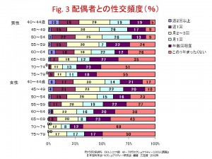 Fig.-3-2013.7.18