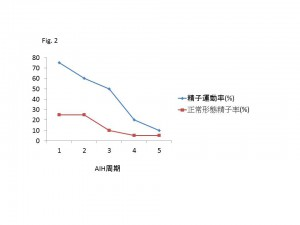 Fig 2 2013.8.26