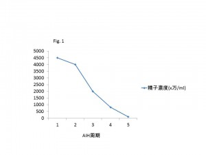 Fig. 1 2013.8.26
