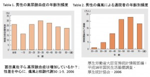 Table-2013.8.4