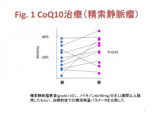 Fig.-1-2013.9.7