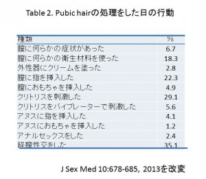 table-2-2013.9.14