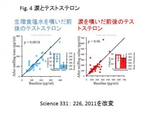 Fig.4-2013.10.29