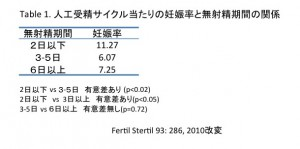 table1_20131130