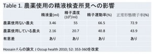Table-1-2014.1