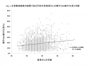 fig-201406